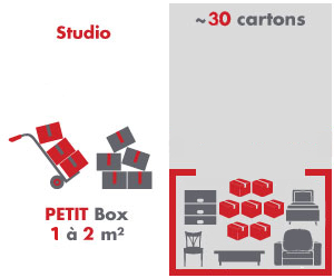 box 1 à 2m²