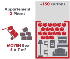 box 5 à 7m²