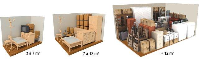 Choisir son box, quelle taille de box